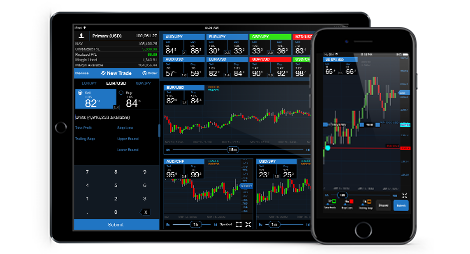 rfxsignals mobile trade