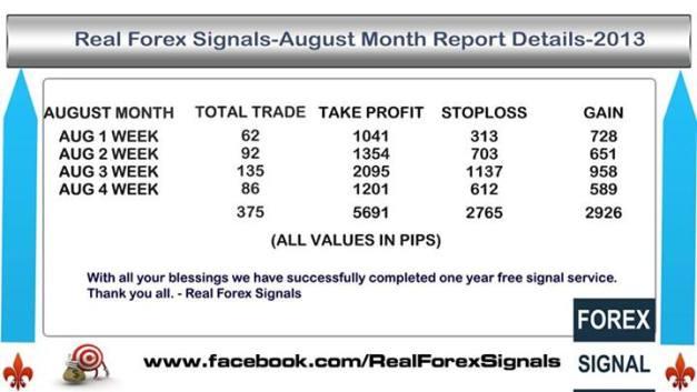 DAILY FREE FOREX SIGNALS FOR 21-08-2019 | Форекс – Сообщество Трейдеров |إشارات الفوركس|외환 신호