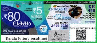 Kerala Lottery Results: 21-03-2020 Karunya KR-440 Lottery Result